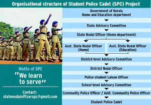 Student Police Cadet project to go national