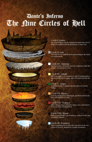 Dante's Inferno Map by somnium-maris