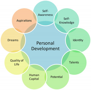 ... been very useful for their personal development and their self esteem