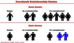 Funny Quotes About Men And Women Relationships Facebook relationship ...