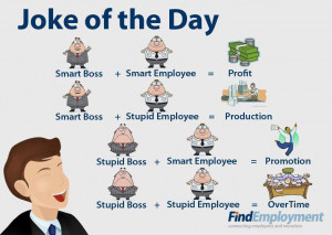 Why Right Combination of Boss and Employee is Essential