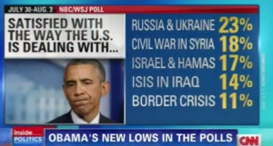 The only thing lower than his foreign policy approval numbers are his ...
