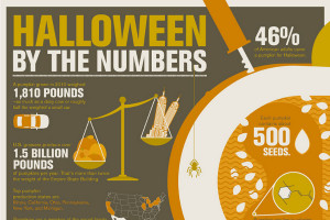 37-Halloween-Marketing-and-Advertising-Slogans1.jpg