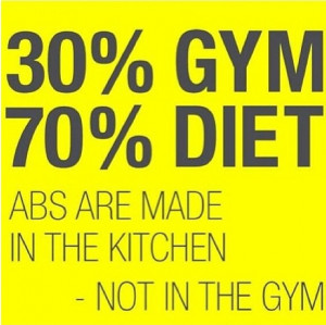 Healthy cleaning eating motivation abs