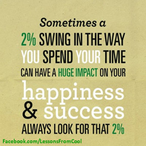 time can have a huge impact on your happiness and success Always look