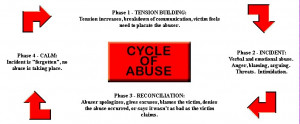 quotes emotionally abusive relationship quotes emotionally abusive ...