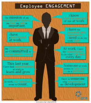 posted in employee engagement employee motivation guest blogs