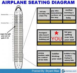 Airplane seating diagram