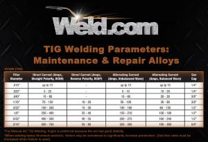 Related Pictures funny welder welding mig tig wire helmet electrode ...