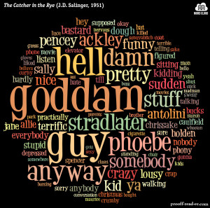 Word Cloud of The Catcher in the Rye | prooffreader.
