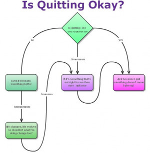 Giving up vs Quitting