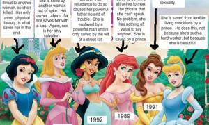 Ghetto Disney Princesses