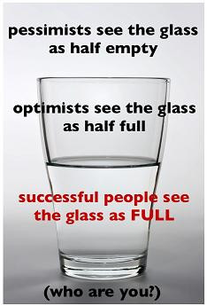 Is This Glass Half Empty, Half Full, Or Is It Full? Test Your Success ...