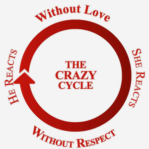 ... Love and Respect concepts and that, as a result, their Crazy Cycle had