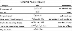 "... section contains common romantic Arabic phrases like ""I love you"