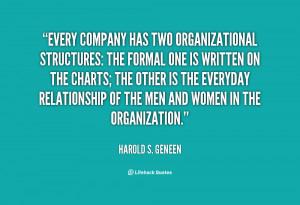 organization quotation