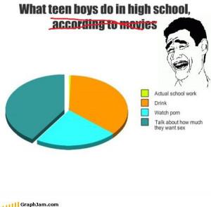 Funny Statistics Part...
