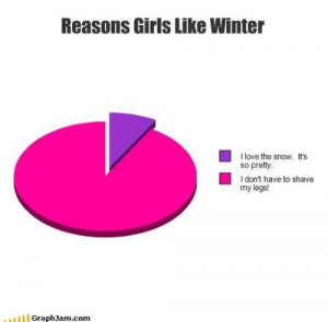 why girls like winter