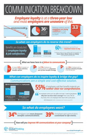 Source Loveinfographics Categories Business Finance