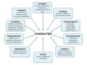 great expectations character chart