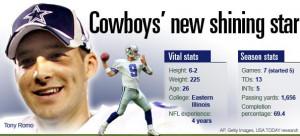 Ramiro Romo Romo fever burns up dallas as