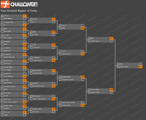 Greatest Rapper of Today? Tournament (FIRST ROUND: Kanye West vs. Tech ...