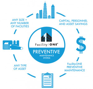 Best Practices Consultation Services