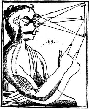 Description Descartes diagram.png