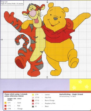 Pooh's Book of Happy Thoughts 2