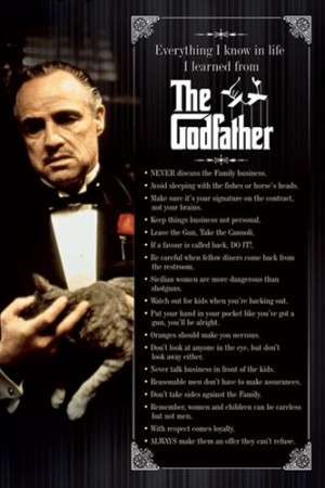 The Godfather Quotes Marlon Brando Movie Poster