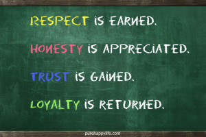 Life Quote: Respect is earned. Honesty is appreciated…