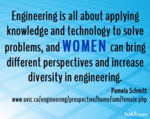 ... /kick-butt-women-in-tech-quotes/thumbs/thumbs_47073589.jpg] 1 0