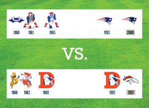 NE Patriots vs. Denver Broncos