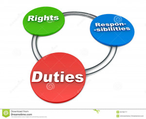 Duties And Responsibilities of Citizens Rights Responsibility Duties