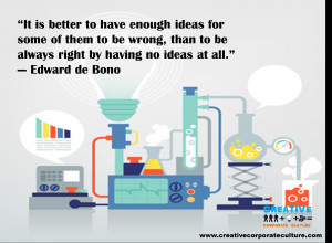 Innovation And Creativity Quotes Creativity and innovation