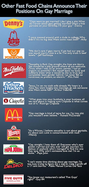 Funny Fast Food Quotes Friday funny 363: fast food