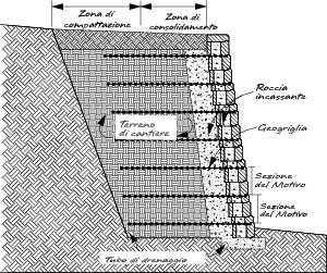 Block Wall Cross Section