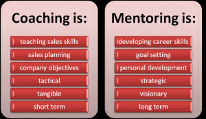 Coaching and Mentoring Quotes