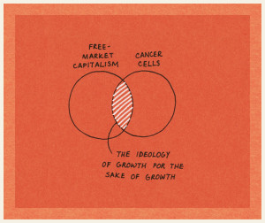 Growth for growth's sake is the ideology of the cancer cell ...