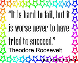 Picture Quotes About Failure