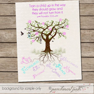 ... Gift - Quote - Inspirational Art - Bible Verse - Fruits of the Spirit