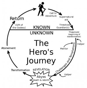 Joseph Campbell on the Hero's Journey and Living a Life Well Lived