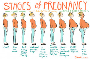 Pregnant Quotes For Facebook Cute pregnancy
