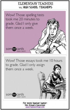 Elementary vs. High School Teachers: Who has the tougher job?