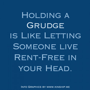 Holding a Grudge is Like Letting Someone live Rent-Free in your Head.