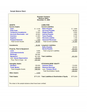 Sandle Balance Sheet Credited