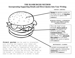 ... Method for Writing Paragraphs Directory Listing Quote by MikeJenny