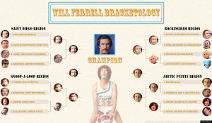 Will Ferrell Movies: Ron Burgundy Wins Best Character Tournament