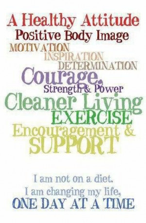 Healthy Attitude Positive Body Image Motivation Inspiration ...