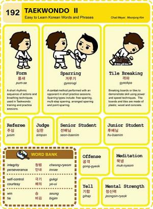 Taekwondo words and Korean translations part 2